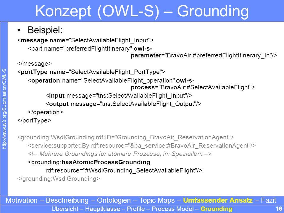16 Konzept (OWL-S) – Grounding Beispiel: <grounding:hasAtomicProcessGrounding rdf:resource=