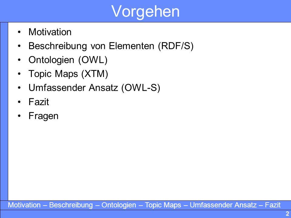 2 Vorgehen Motivation Beschreibung von Elementen (RDF/S) Ontologien (OWL) Topic Maps (XTM) Umfassender Ansatz (OWL-S) Fazit Fragen Motivation – Beschr