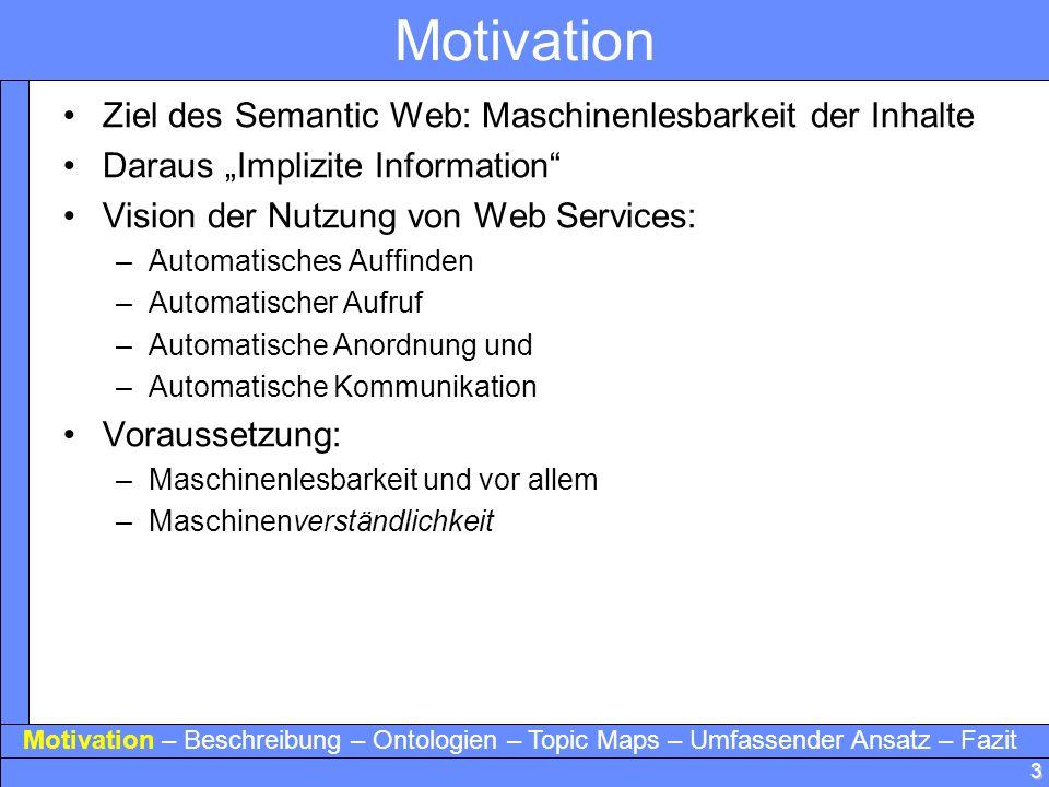 3 Motivation Ziel des Semantic Web: Maschinenlesbarkeit der Inhalte Daraus Implizite Information Vision der Nutzung von Web Services: –Automatisches A