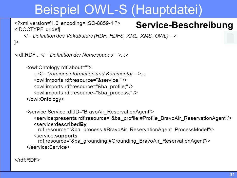 31 Beispiel OWL-S (Hauptdatei) <!DOCTYPE uridef[ ]>...>... Service-Beschreibung