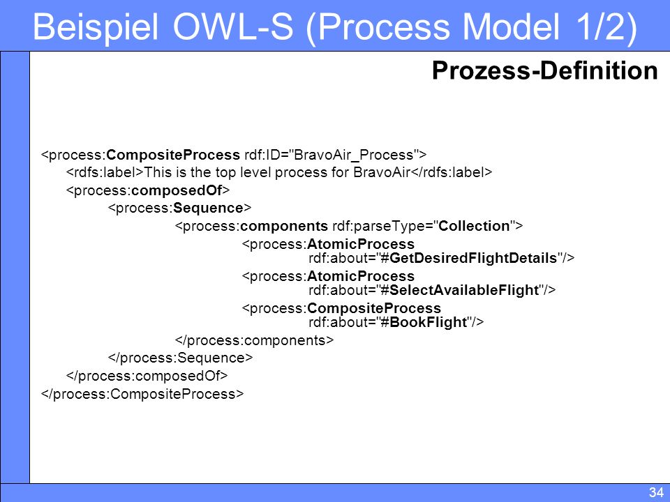 34 Beispiel OWL-S (Process Model 1/2) This is the top level process for BravoAir Prozess-Definition