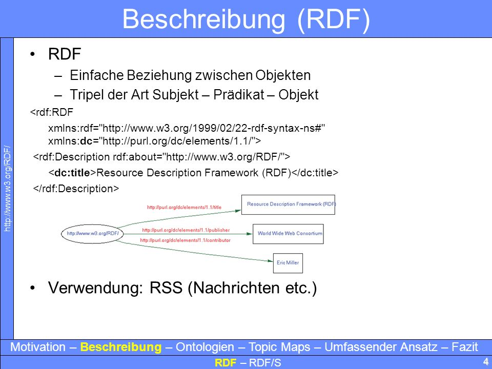 4 Beschreibung (RDF) RDF –Einfache Beziehung zwischen Objekten –Tripel der Art Subjekt – Prädikat – Objekt <rdf:RDF xmlns:rdf=