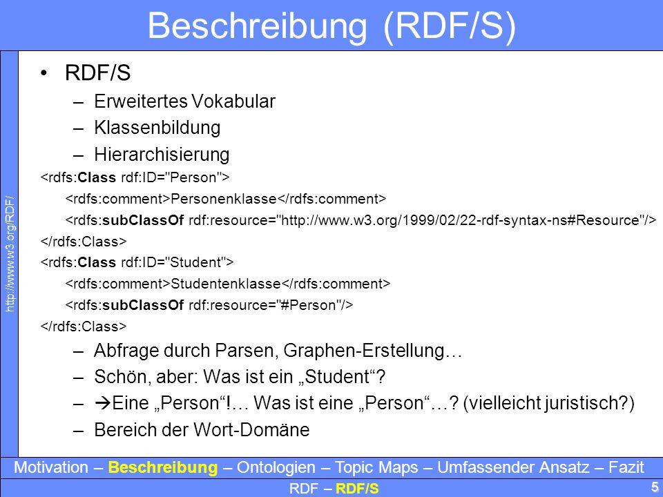 5 Beschreibung (RDF/S) RDF/S –Erweitertes Vokabular –Klassenbildung –Hierarchisierung Personenklasse Studentenklasse –Abfrage durch Parsen, Graphen-Er