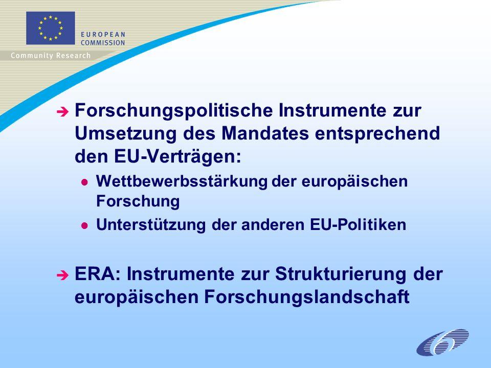 è Forschungspolitische Instrumente zur Umsetzung des Mandates entsprechend den EU-Verträgen: l Wettbewerbsstärkung der europäischen Forschung l Unterstützung der anderen EU-Politiken è ERA: Instrumente zur Strukturierung der europäischen Forschungslandschaft