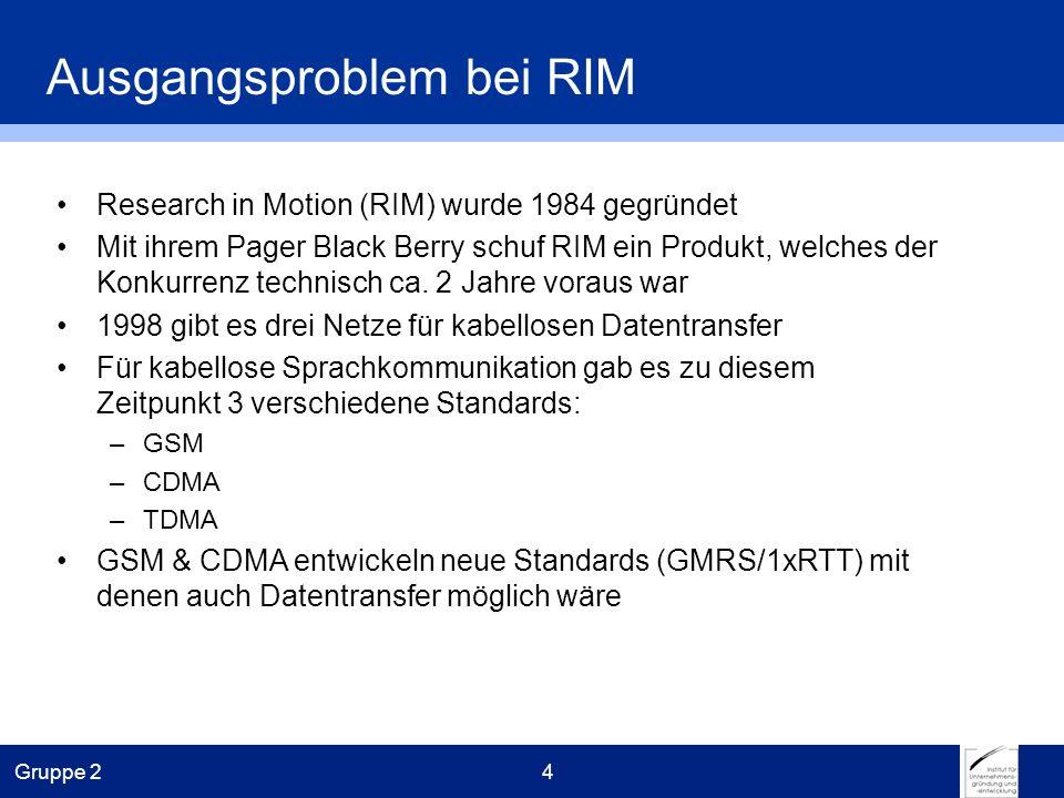Gruppe 24 Ausgangsproblem bei RIM Research in Motion (RIM) wurde 1984 gegründet Mit ihrem Pager Black Berry schuf RIM ein Produkt, welches der Konkurrenz technisch ca.