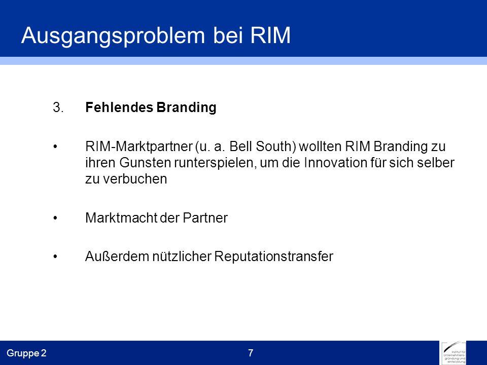 Gruppe 28 Ausgangsproblem bei RIM 4.Komplementärproduktproblem Dynamik in IT-Industrie führt zu großer Anzahl an Komplementärprodukte, die BlackBerry bedienen könnte (Kompatibilität) Doch RIM fehlen Ressourcen, um diese zu bedienen