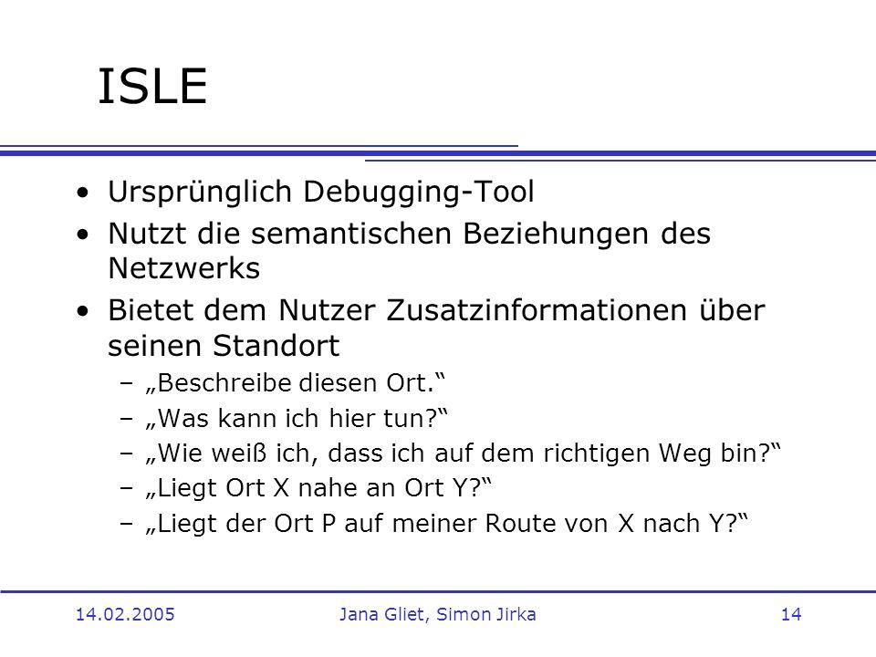 14.02.2005Jana Gliet, Simon Jirka14 ISLE Ursprünglich Debugging-Tool Nutzt die semantischen Beziehungen des Netzwerks Bietet dem Nutzer Zusatzinformat