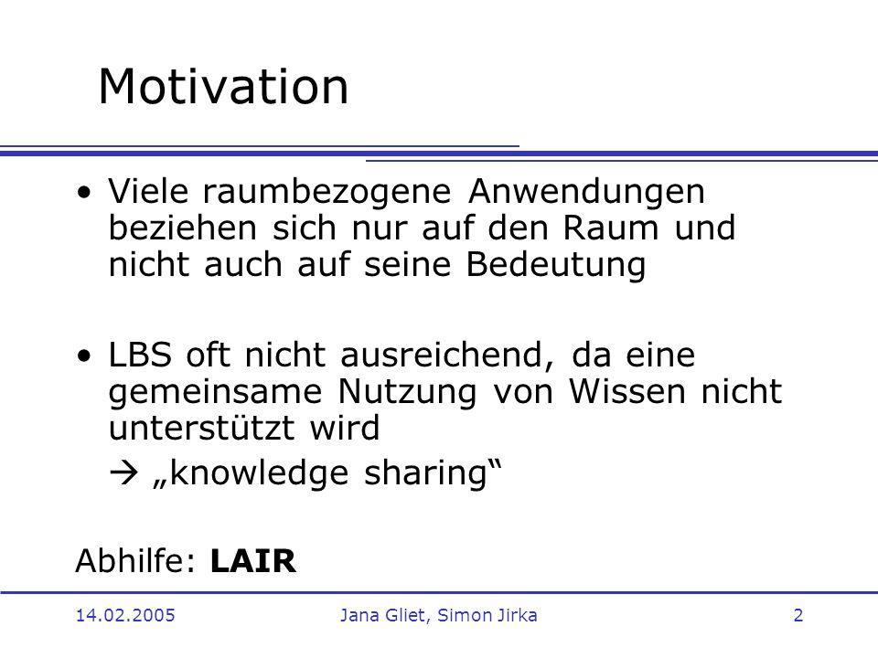 14.02.2005Jana Gliet, Simon Jirka2 Motivation Viele raumbezogene Anwendungen beziehen sich nur auf den Raum und nicht auch auf seine Bedeutung LBS oft