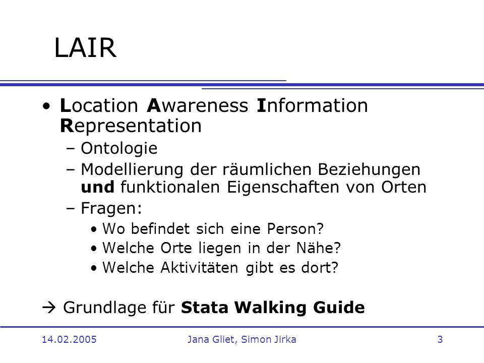 14.02.2005Jana Gliet, Simon Jirka4 LAIR - Modellierung Place –Ort mit bestimmen Eigenschaften und beliebiger Größe Path –Straßen/Wege (1D) Functional Place –Verwendungszweck eines Ortes Instanzen werden in einem semantischen Netzwerk gespeichert
