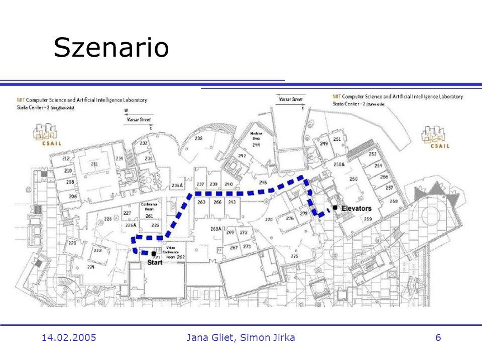 14.02.2005Jana Gliet, Simon Jirka6 Szenario