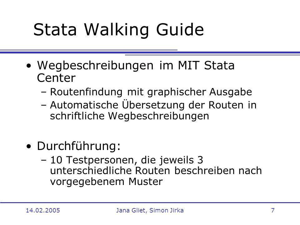 14.02.2005Jana Gliet, Simon Jirka7 Stata Walking Guide Wegbeschreibungen im MIT Stata Center –Routenfindung mit graphischer Ausgabe –Automatische Über