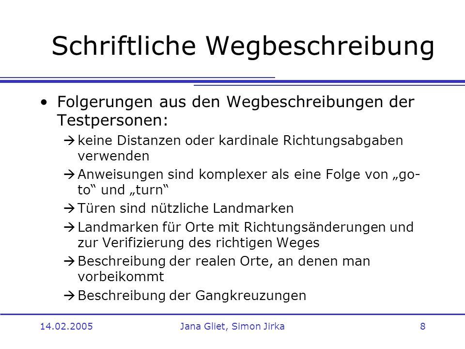 14.02.2005Jana Gliet, Simon Jirka8 Schriftliche Wegbeschreibung Folgerungen aus den Wegbeschreibungen der Testpersonen: keine Distanzen oder kardinale