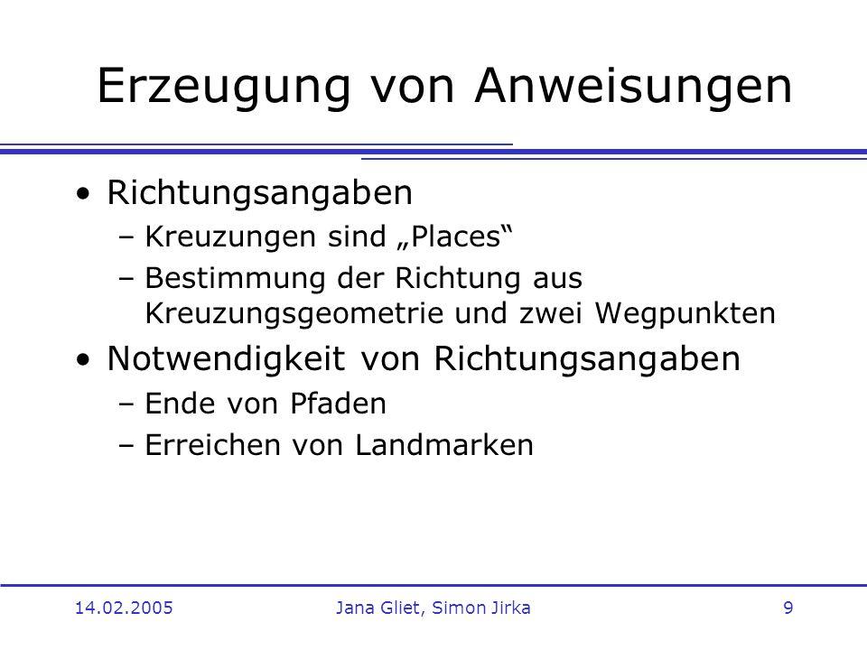 14.02.2005Jana Gliet, Simon Jirka9 Erzeugung von Anweisungen Richtungsangaben –Kreuzungen sind Places –Bestimmung der Richtung aus Kreuzungsgeometrie