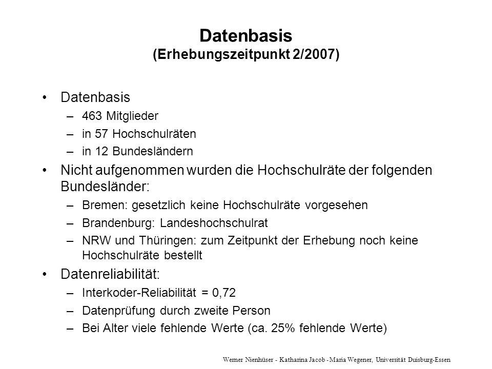 Werner Nienhüser - Katharina Jacob - Maria Wegener, Universität Duisburg-Essen Datenbasis (Erhebungszeitpunkt 2/2007) Datenbasis –463 Mitglieder –in 5