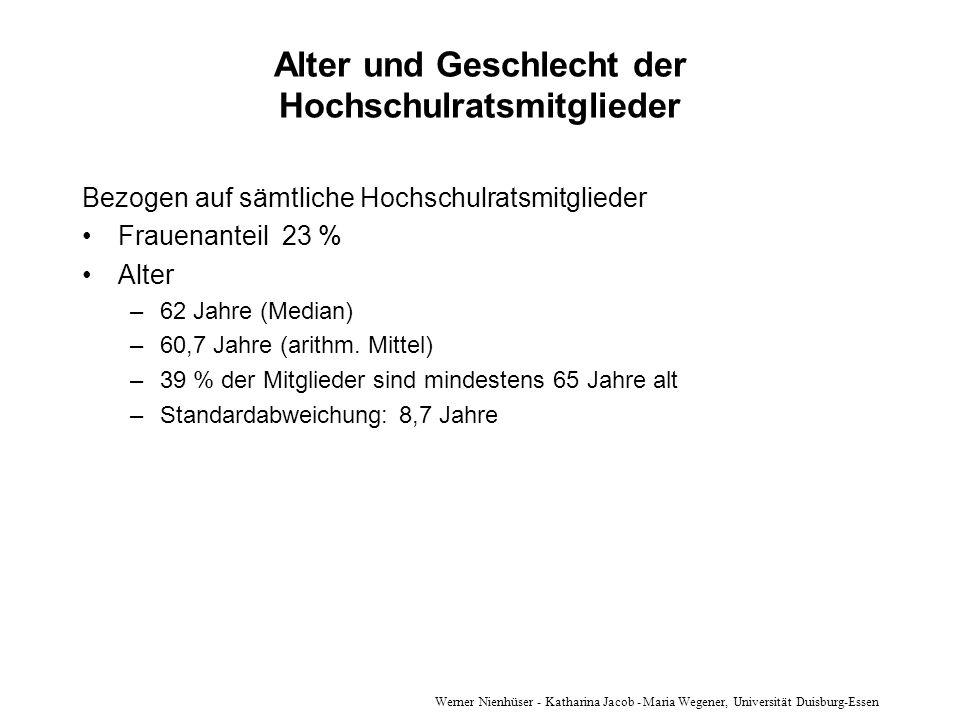 Werner Nienhüser - Katharina Jacob - Maria Wegener, Universität Duisburg-Essen Alter und Geschlecht der Hochschulratsmitglieder Bezogen auf sämtliche