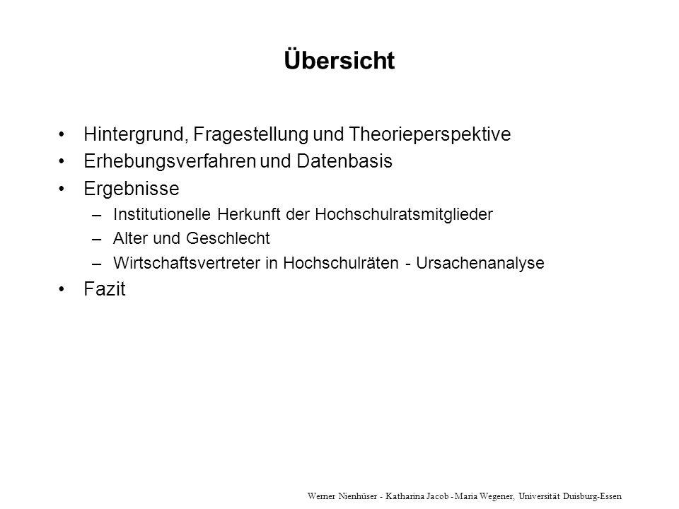Werner Nienhüser - Katharina Jacob - Maria Wegener, Universität Duisburg-Essen Übersicht Hintergrund, Fragestellung und Theorieperspektive Erhebungsve