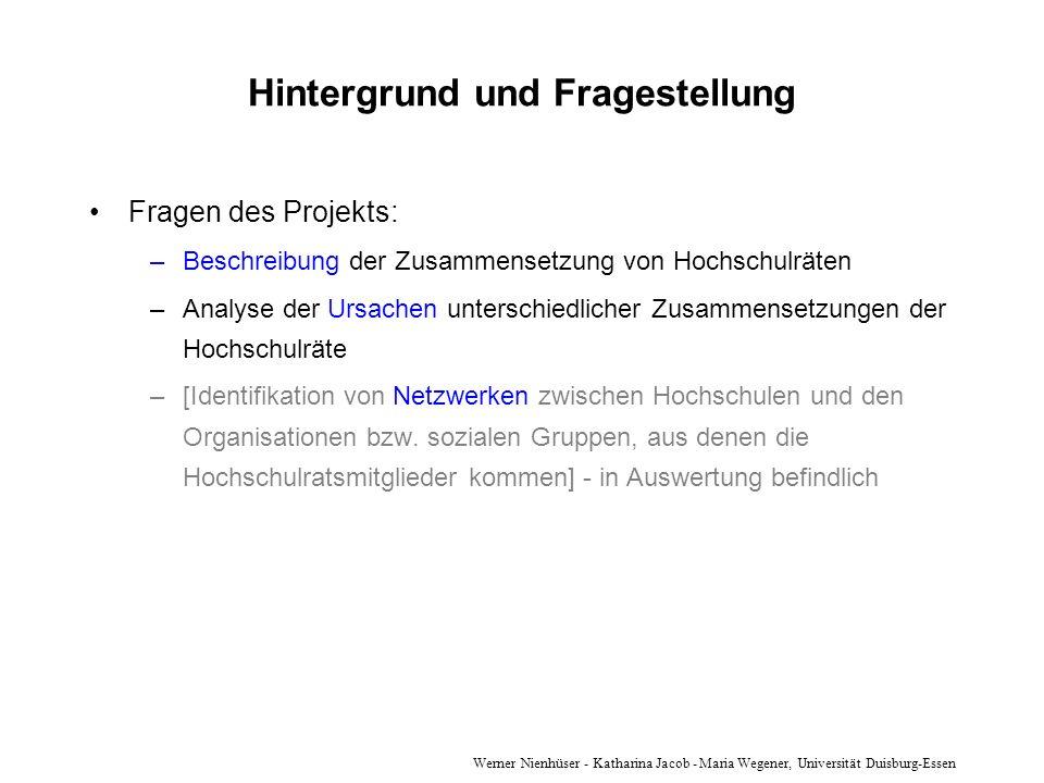 Werner Nienhüser - Katharina Jacob - Maria Wegener, Universität Duisburg-Essen Hintergrund und Fragestellung Fragen des Projekts: –Beschreibung der Zu