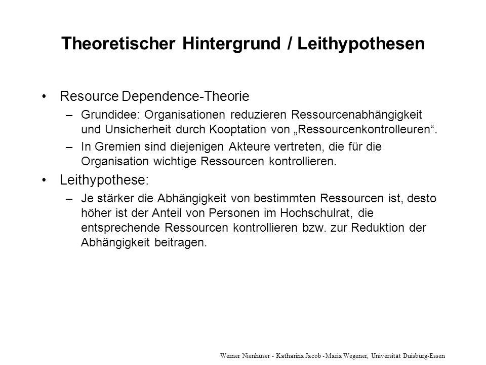 Werner Nienhüser - Katharina Jacob - Maria Wegener, Universität Duisburg-Essen Theoretischer Hintergrund / Leithypothesen Resource Dependence-Theorie