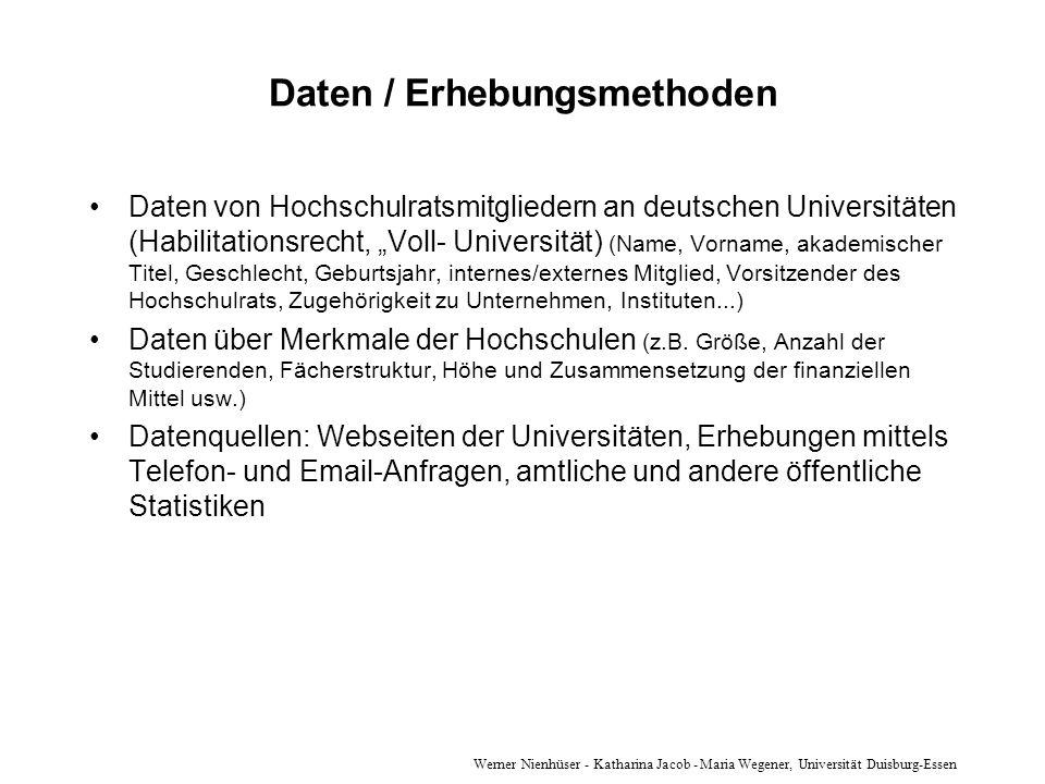 Werner Nienhüser - Katharina Jacob - Maria Wegener, Universität Duisburg-Essen Daten / Erhebungsmethoden Daten von Hochschulratsmitgliedern an deutsch