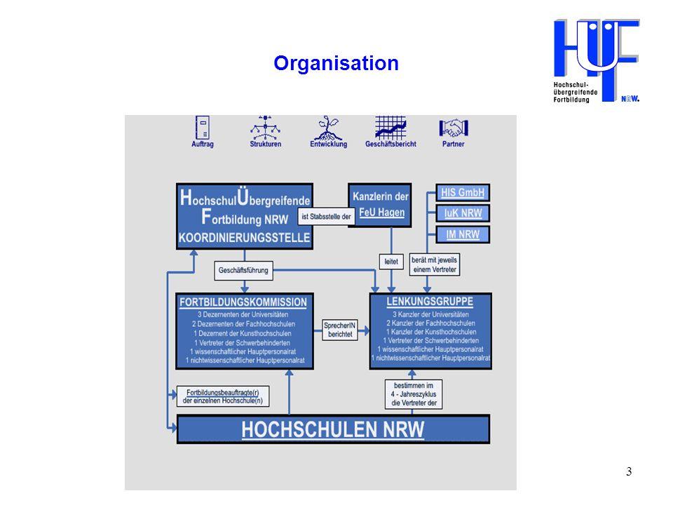 Aufgabe Förderung der beruflichen Qualifikation im Geschäftsbereich des Ministeriums für Wissenschaft und Forschung NRW der Beschäftigten mit Verwaltungsaufgaben und in der Betriebstechnik