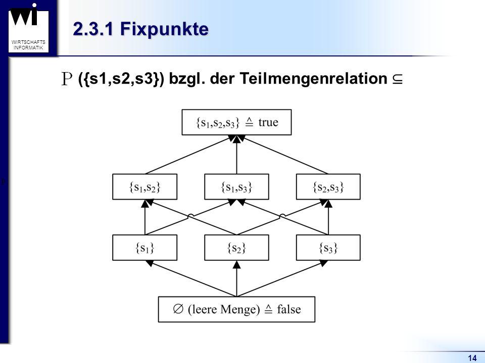 14 WIRTSCHAFTS INFORMATIK 2.3.1 Fixpunkte ({s1,s2,s3}) bzgl. der Teilmengenrelation