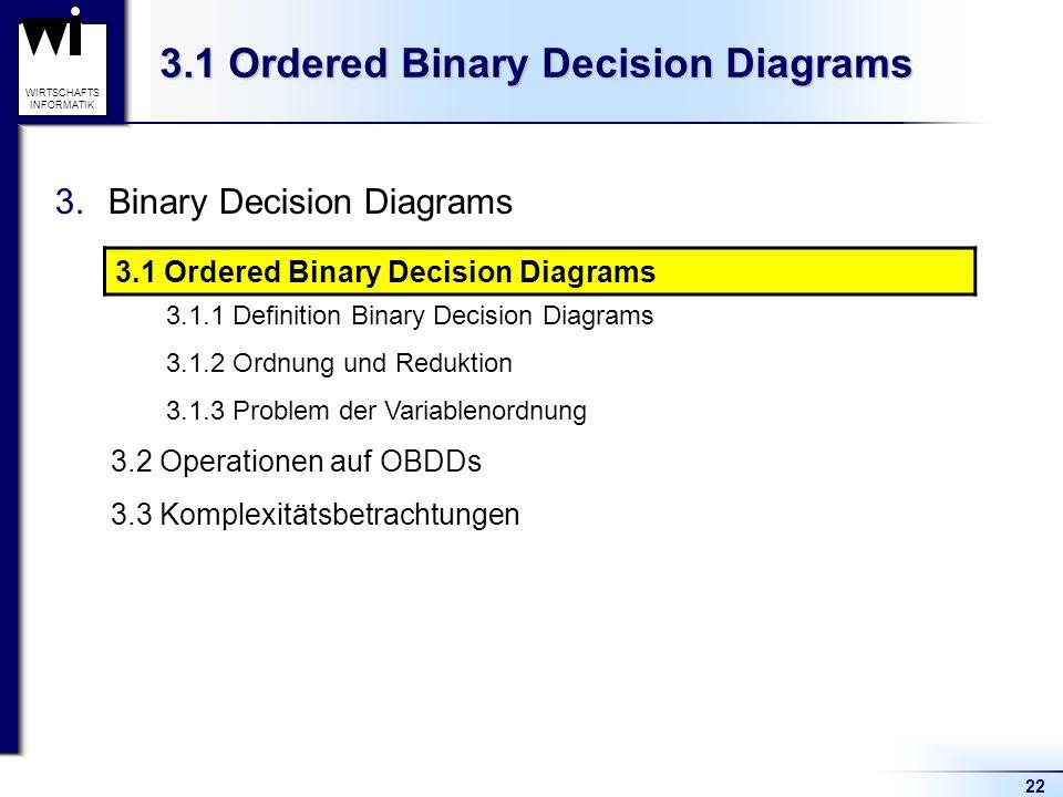 22 WIRTSCHAFTS INFORMATIK 3.1 Ordered Binary Decision Diagrams 3.Binary Decision Diagrams 3.1 Ordered Binary Decision Diagrams 3.1.1 Definition Binary Decision Diagrams 3.1.2 Ordnung und Reduktion 3.1.3 Problem der Variablenordnung 3.2 Operationen auf OBDDs 3.3 Komplexitätsbetrachtungen 3.1 Ordered Binary Decision Diagrams