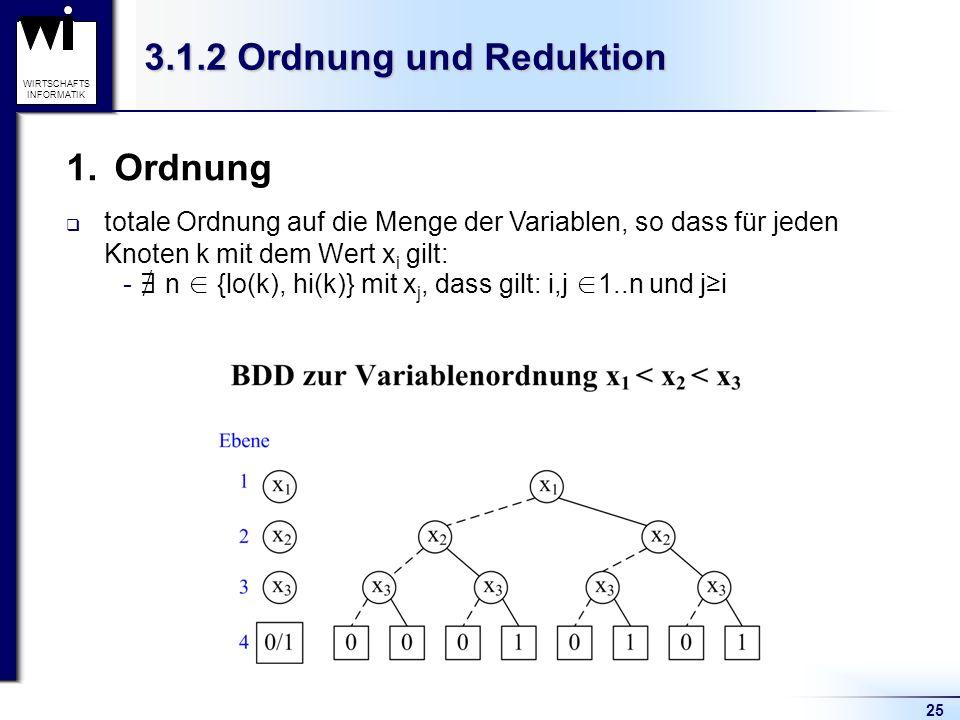 25 WIRTSCHAFTS INFORMATIK 3.1.2 Ordnung und Reduktion 1.Ordnung totale Ordnung auf die Menge der Variablen, so dass für jeden Knoten k mit dem Wert x i gilt: - n {lo(k), hi(k)} mit x j, dass gilt: i,j 1..n und ji