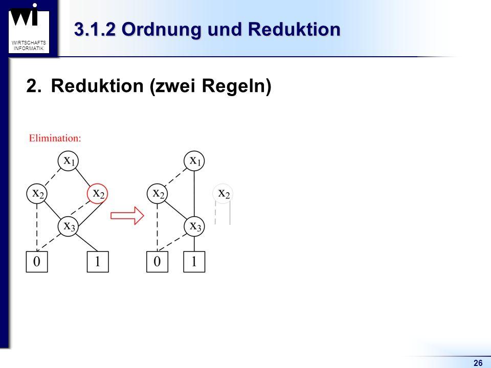 26 WIRTSCHAFTS INFORMATIK 3.1.2 Ordnung und Reduktion 2.Reduktion (zwei Regeln) verdeckung
