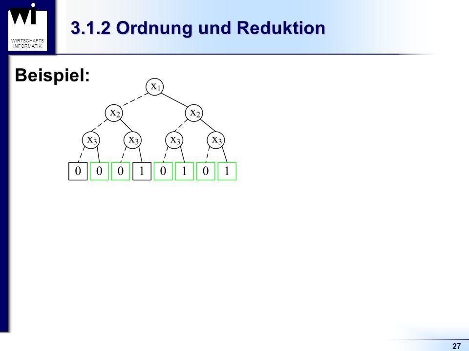 27 WIRTSCHAFTS INFORMATIK 3.1.2 Ordnung und Reduktion verdeckung Beispiel: