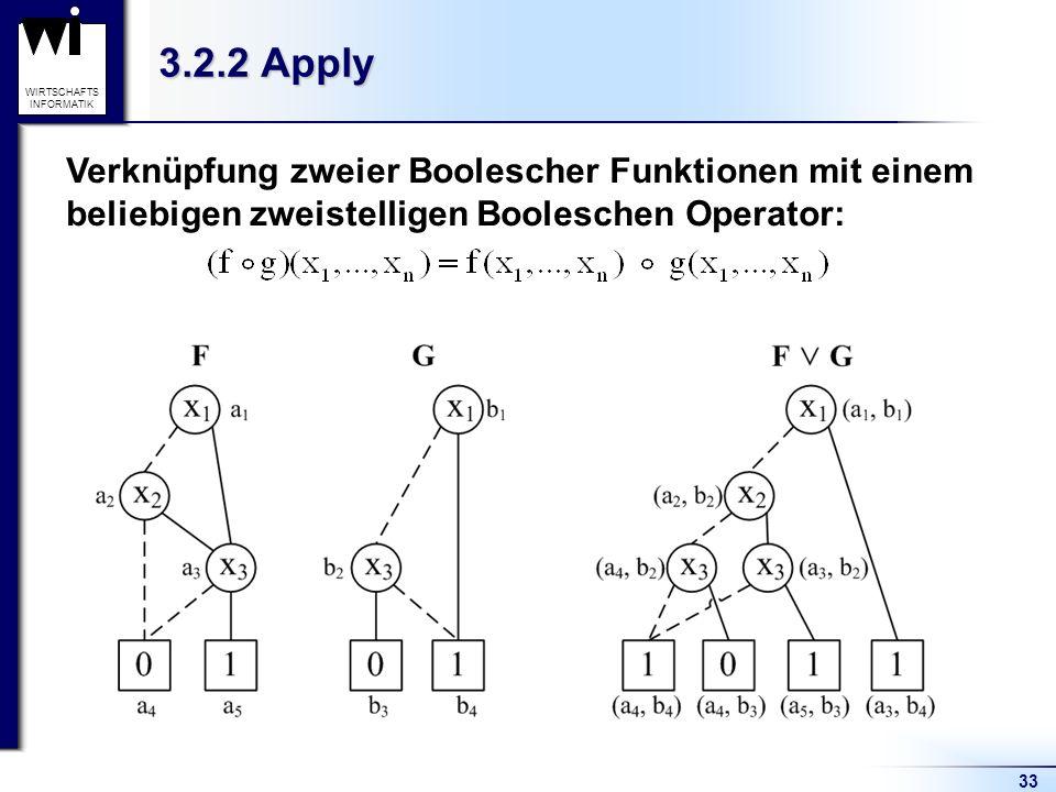 33 WIRTSCHAFTS INFORMATIK 3.2.2 Apply Verknüpfung zweier Boolescher Funktionen mit einem beliebigen zweistelligen Booleschen Operator: