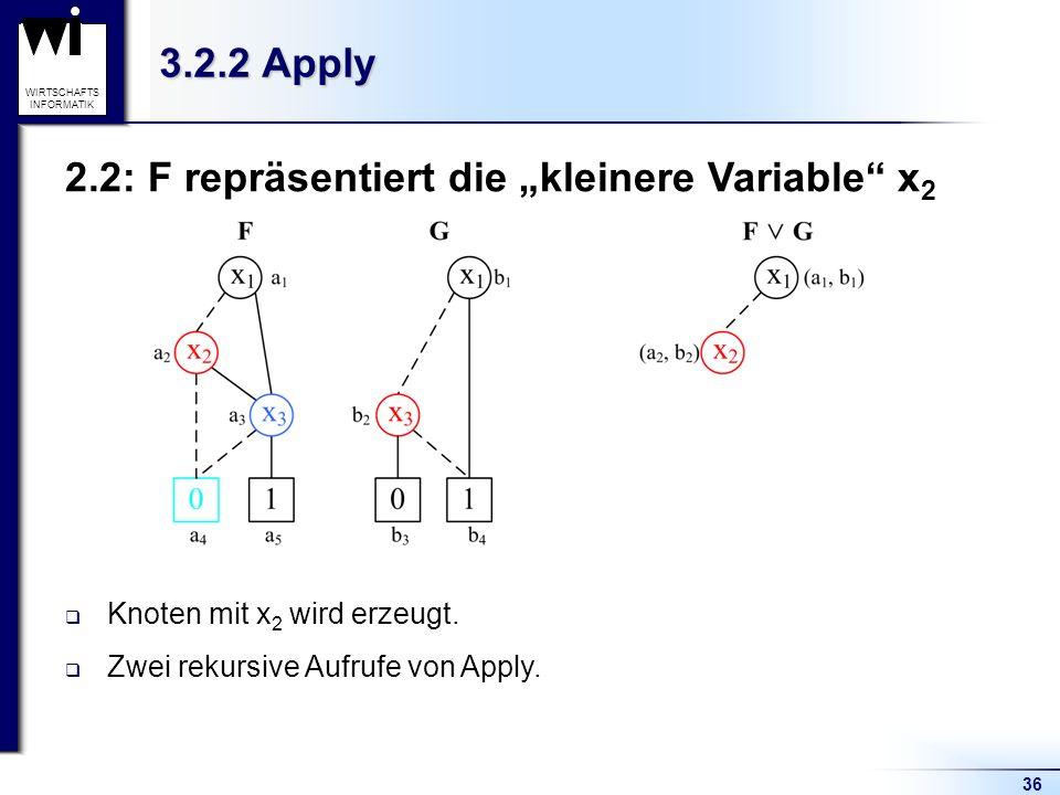 36 WIRTSCHAFTS INFORMATIK 3.2.2 Apply 2.2: F repräsentiert die kleinere Variable x 2 Knoten mit x 2 wird erzeugt. Zwei rekursive Aufrufe von Apply.