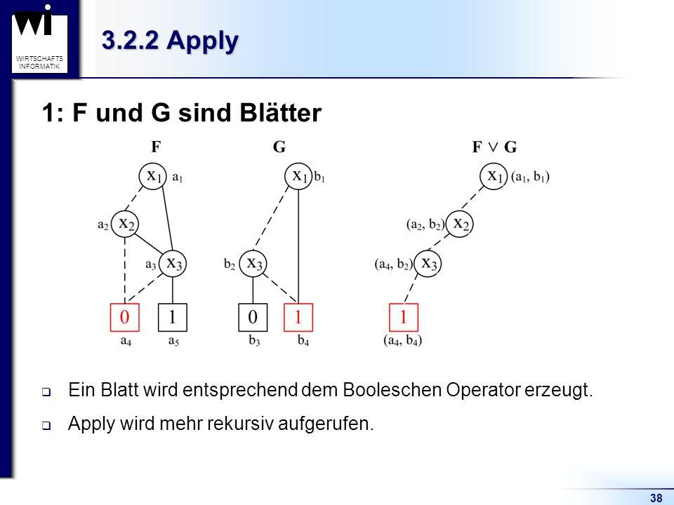 38 WIRTSCHAFTS INFORMATIK 3.2.2 Apply 1: F und G sind Blätter Ein Blatt wird entsprechend dem Booleschen Operator erzeugt. Apply wird mehr rekursiv au