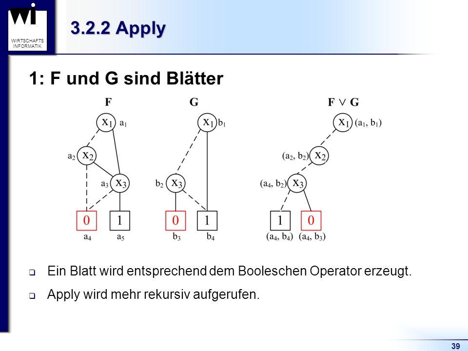 39 WIRTSCHAFTS INFORMATIK 3.2.2 Apply 1: F und G sind Blätter Ein Blatt wird entsprechend dem Booleschen Operator erzeugt. Apply wird mehr rekursiv au