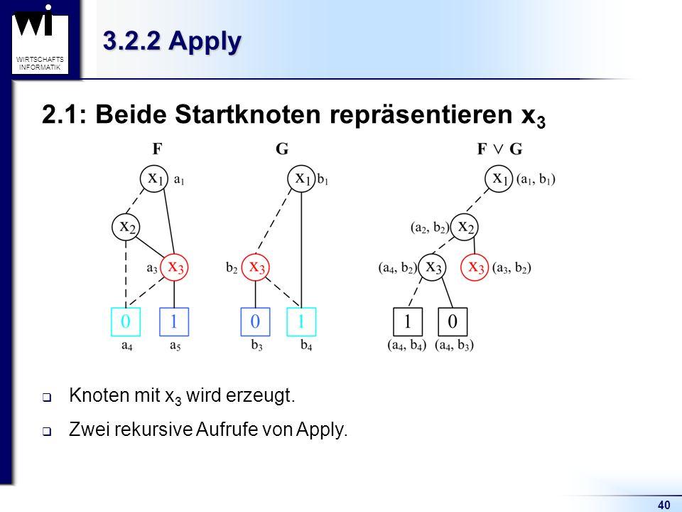 40 WIRTSCHAFTS INFORMATIK 3.2.2 Apply 2.1: Beide Startknoten repräsentieren x 3 Knoten mit x 3 wird erzeugt. Zwei rekursive Aufrufe von Apply.