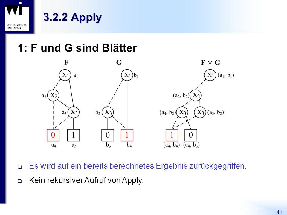 41 WIRTSCHAFTS INFORMATIK 3.2.2 Apply 1: F und G sind Blätter Es wird auf ein bereits berechnetes Ergebnis zurückgegriffen. Kein rekursiver Aufruf von