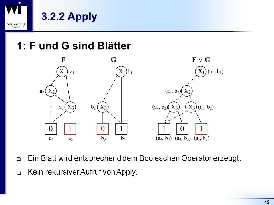 42 WIRTSCHAFTS INFORMATIK 3.2.2 Apply 1: F und G sind Blätter Ein Blatt wird entsprechend dem Booleschen Operator erzeugt. Kein rekursiver Aufruf von