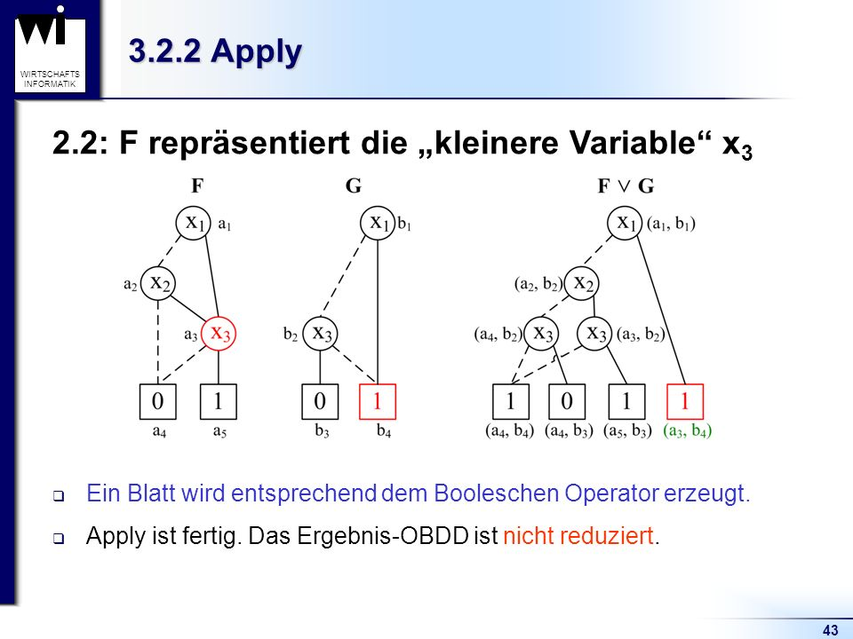 43 WIRTSCHAFTS INFORMATIK 3.2.2 Apply 2.2: F repräsentiert die kleinere Variable x 3 Ein Blatt wird entsprechend dem Booleschen Operator erzeugt. Appl