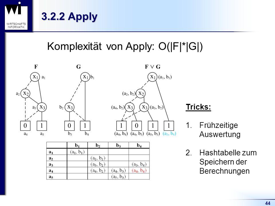 44 WIRTSCHAFTS INFORMATIK 3.2.2 Apply Komplexität von Apply: O(|F|*|G|) Tricks: 1.Frühzeitige Auswertung 2.Hashtabelle zum Speichern der Berechnungen
