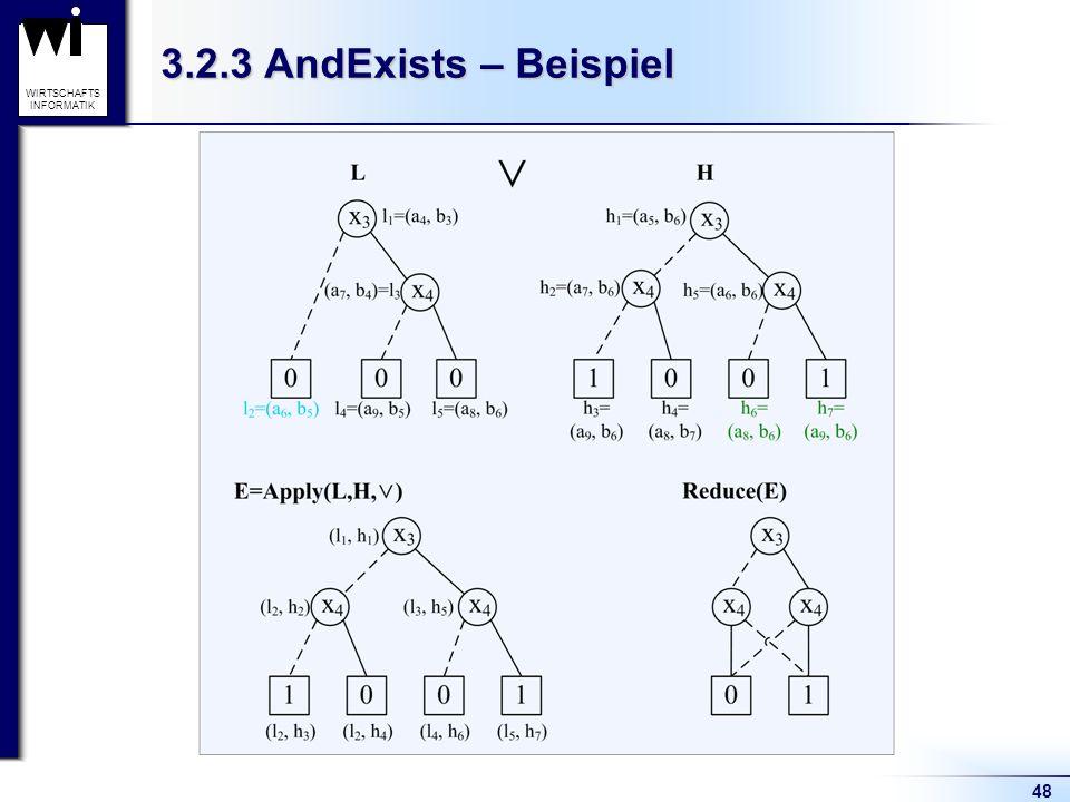 48 WIRTSCHAFTS INFORMATIK 3.2.3 AndExists – Beispiel