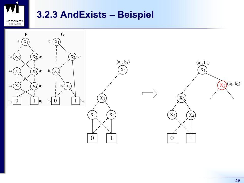 49 WIRTSCHAFTS INFORMATIK 3.2.3 AndExists – Beispiel