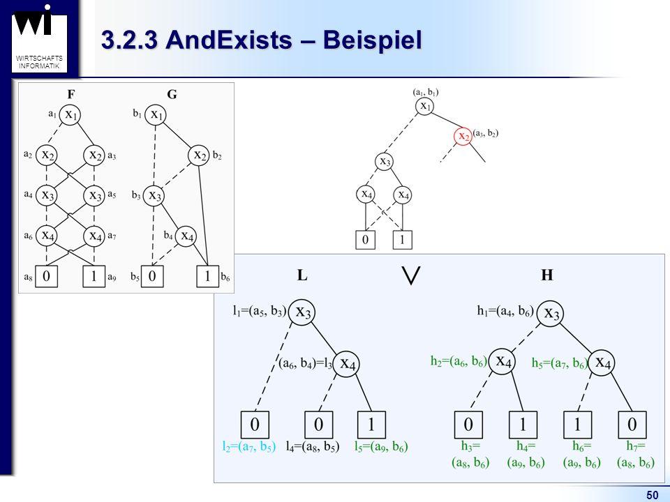 50 WIRTSCHAFTS INFORMATIK 3.2.3 AndExists – Beispiel