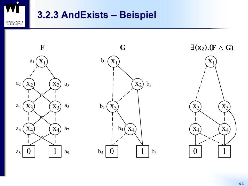 54 WIRTSCHAFTS INFORMATIK 3.2.3 AndExists – Beispiel