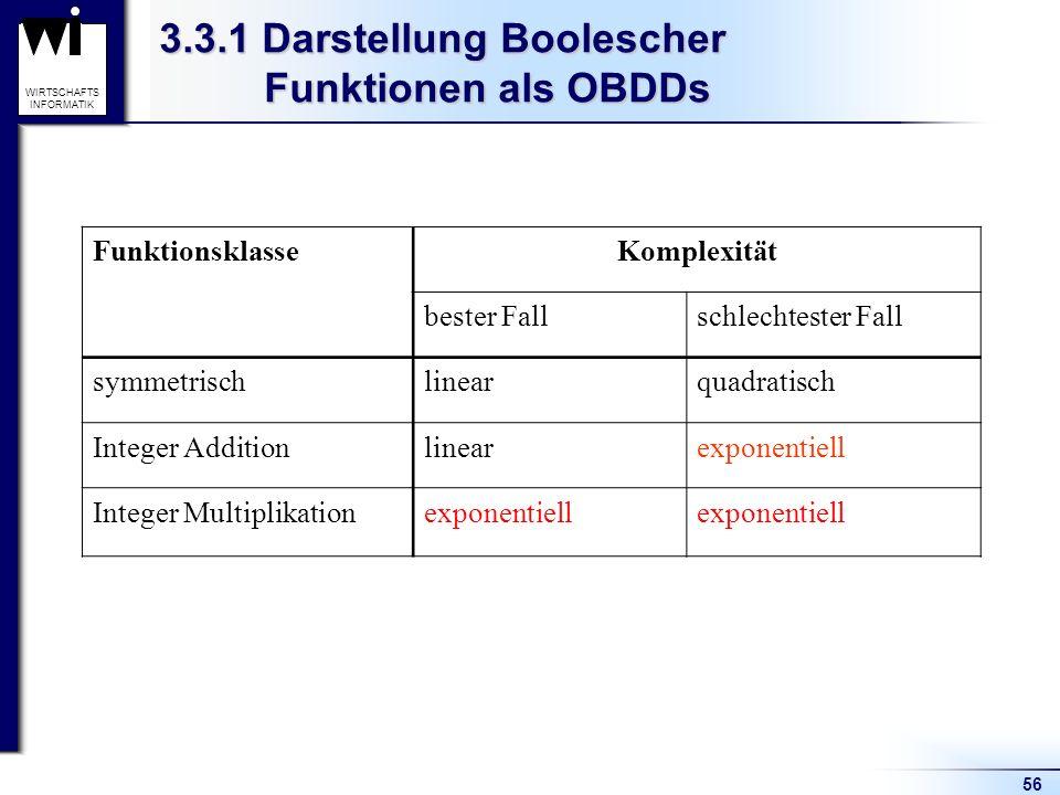 56 WIRTSCHAFTS INFORMATIK 3.3.1 Darstellung Boolescher Funktionen als OBDDs FunktionsklasseKomplexität bester Fallschlechtester Fall symmetrischlinear