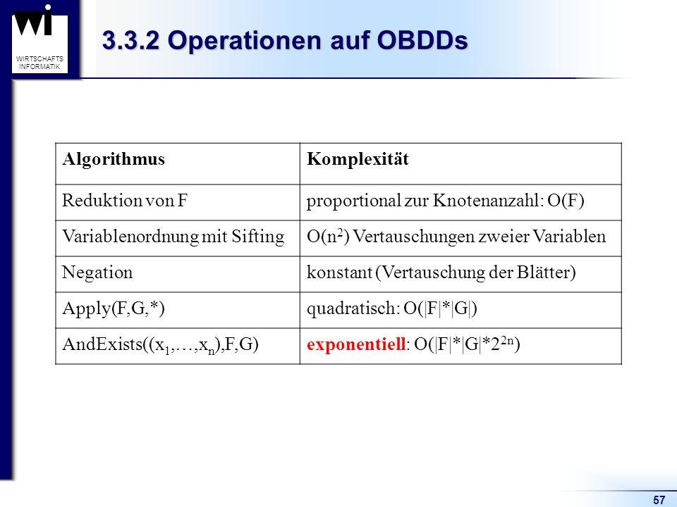 57 WIRTSCHAFTS INFORMATIK 3.3.2 Operationen auf OBDDs AlgorithmusKomplexität Reduktion von Fproportional zur Knotenanzahl: O(F) Variablenordnung mit SiftingO(n 2 ) Vertauschungen zweier Variablen Negationkonstant (Vertauschung der Blätter) Apply(F,G,*)quadratisch: O(|F|*|G|) AndExists((x 1,…,x n ),F,G)exponentiell: O(|F|*|G|*2 2n )