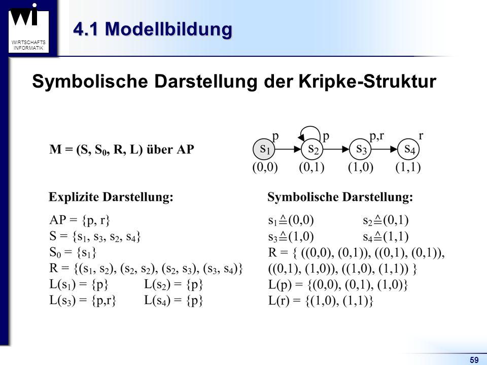 59 WIRTSCHAFTS INFORMATIK 4.1 Modellbildung Symbolische Darstellung der Kripke-Struktur