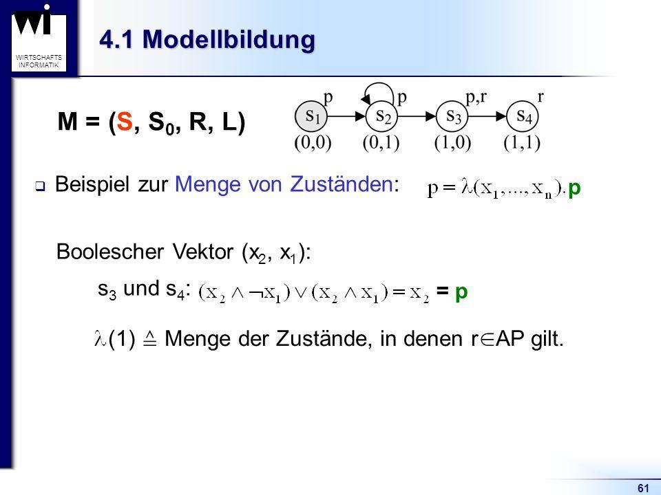 61 WIRTSCHAFTS INFORMATIK 4.1 Modellbildung Beispiel zur Menge von Zuständen: p Boolescher Vektor (x 2, x 1 ): = p (1) Menge der Zustände, in denen r AP gilt.