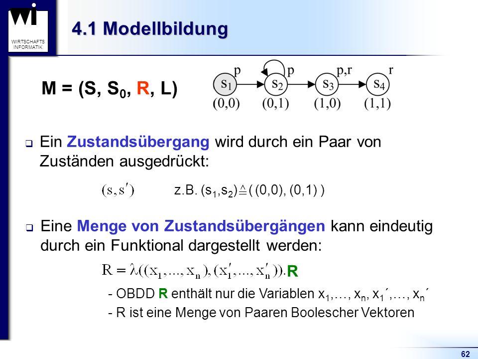 62 WIRTSCHAFTS INFORMATIK 4.1 Modellbildung Ein Zustandsübergang wird durch ein Paar von Zuständen ausgedrückt: Eine Menge von Zustandsübergängen kann eindeutig durch ein Funktional dargestellt werden: z.B.