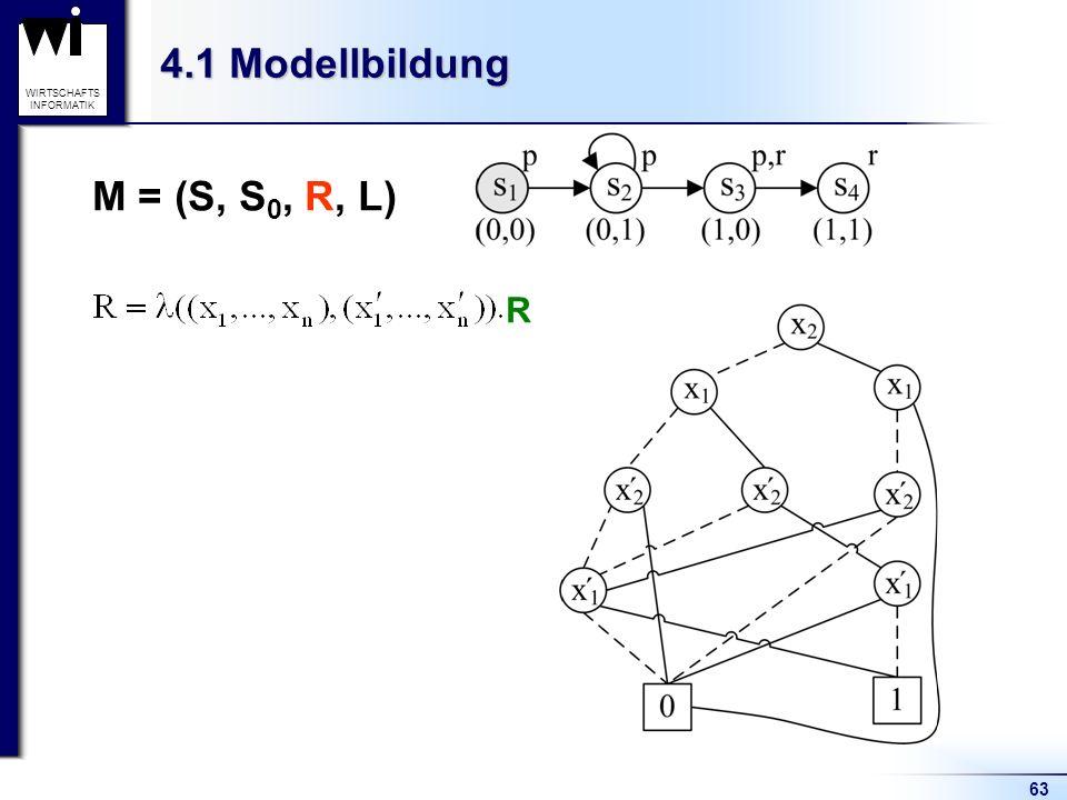 63 WIRTSCHAFTS INFORMATIK 4.1 Modellbildung M = (S, S 0, R, L) R R = ((s 1,s 2 ), (s 2,s 2 ), (s 2,s 3 ), (s 3,s 4 )) Überlagerung