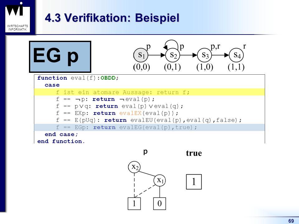 69 WIRTSCHAFTS INFORMATIK 4.3 Verifikation: Beispiel EG p