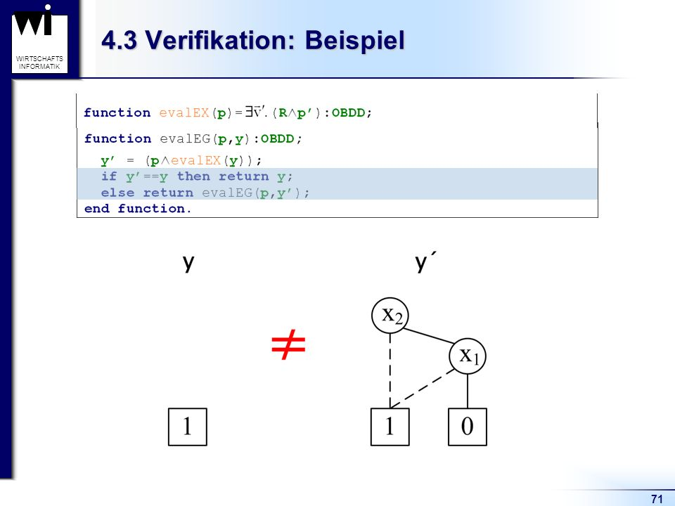 71 WIRTSCHAFTS INFORMATIK 4.3 Verifikation: Beispiel